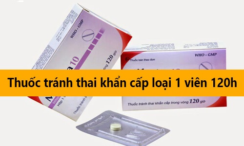 Cách sử dụng thuốc tránh thai khẩn cấp 120h