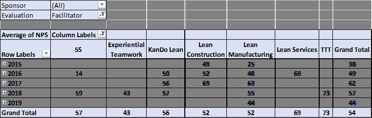 Testimonials | Lean Management Academy | Malaysia