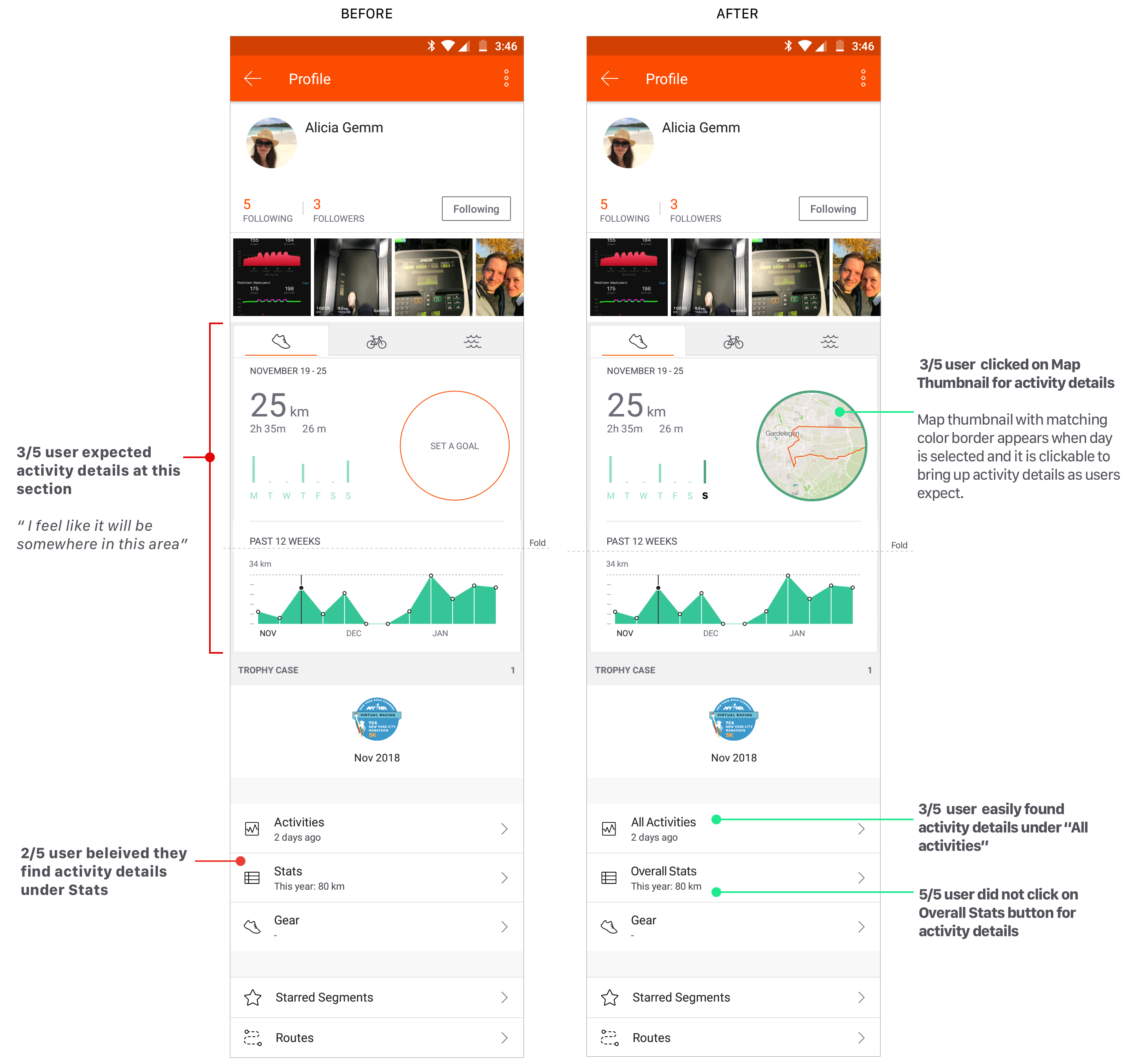 Example Page - Webflow Template