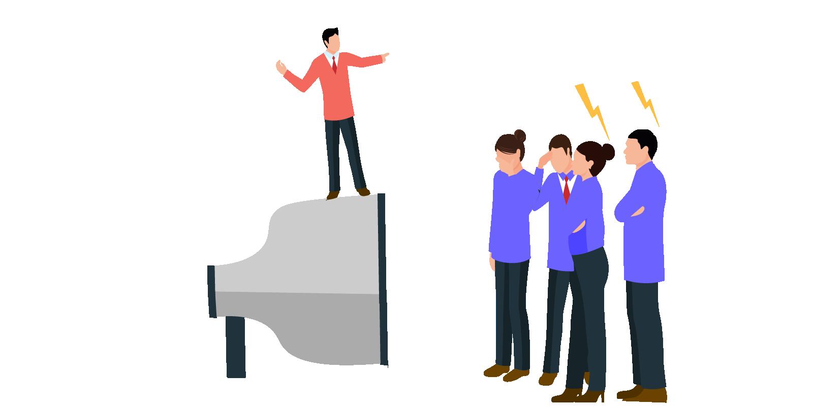Coercive Leadership characteristics
