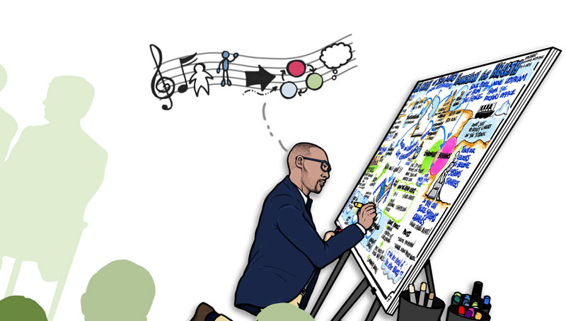 How A Songwriter's Spirit May Improve Your Graphic Recording (p2: Empathy)