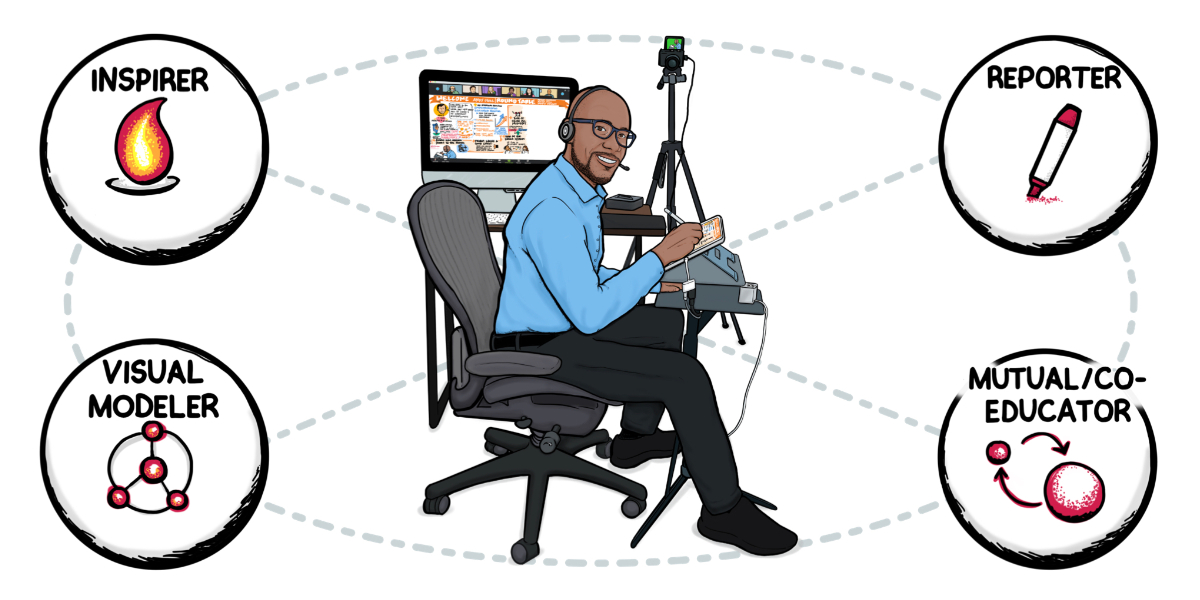 Video: Griot's Eye Remote Graphic Recording Services
