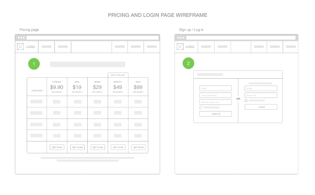 YayImages subscription page digital wireframe 1