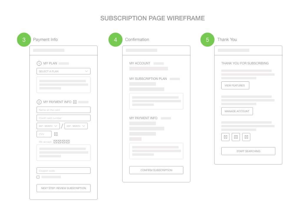 YayImages subscription page digital wireframe 2