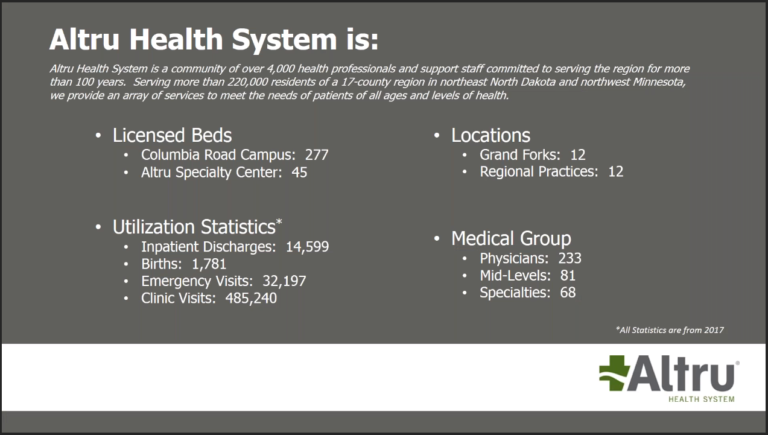 The scope of Altru Health System's operations.