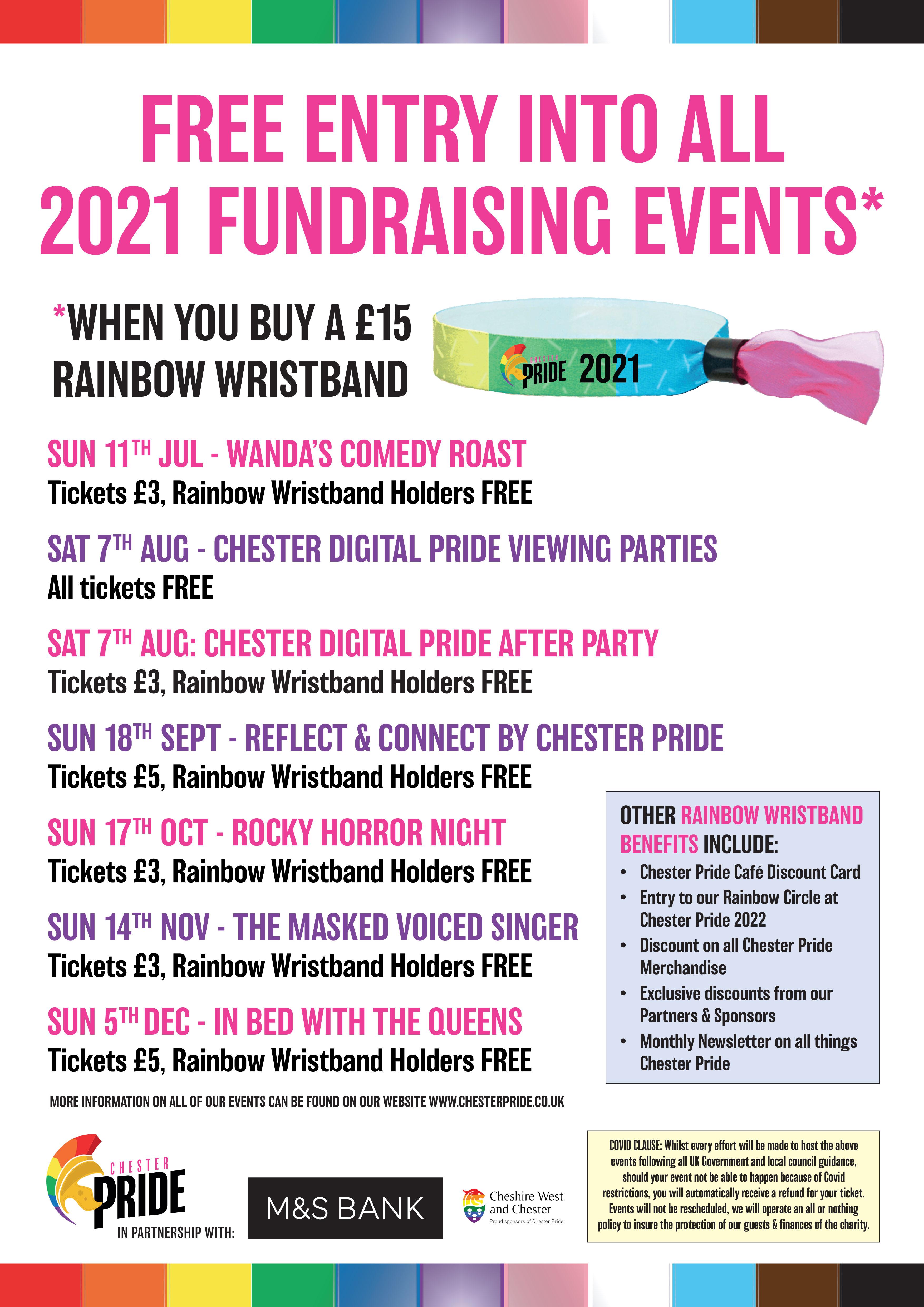 Rainbow Wristband information poster