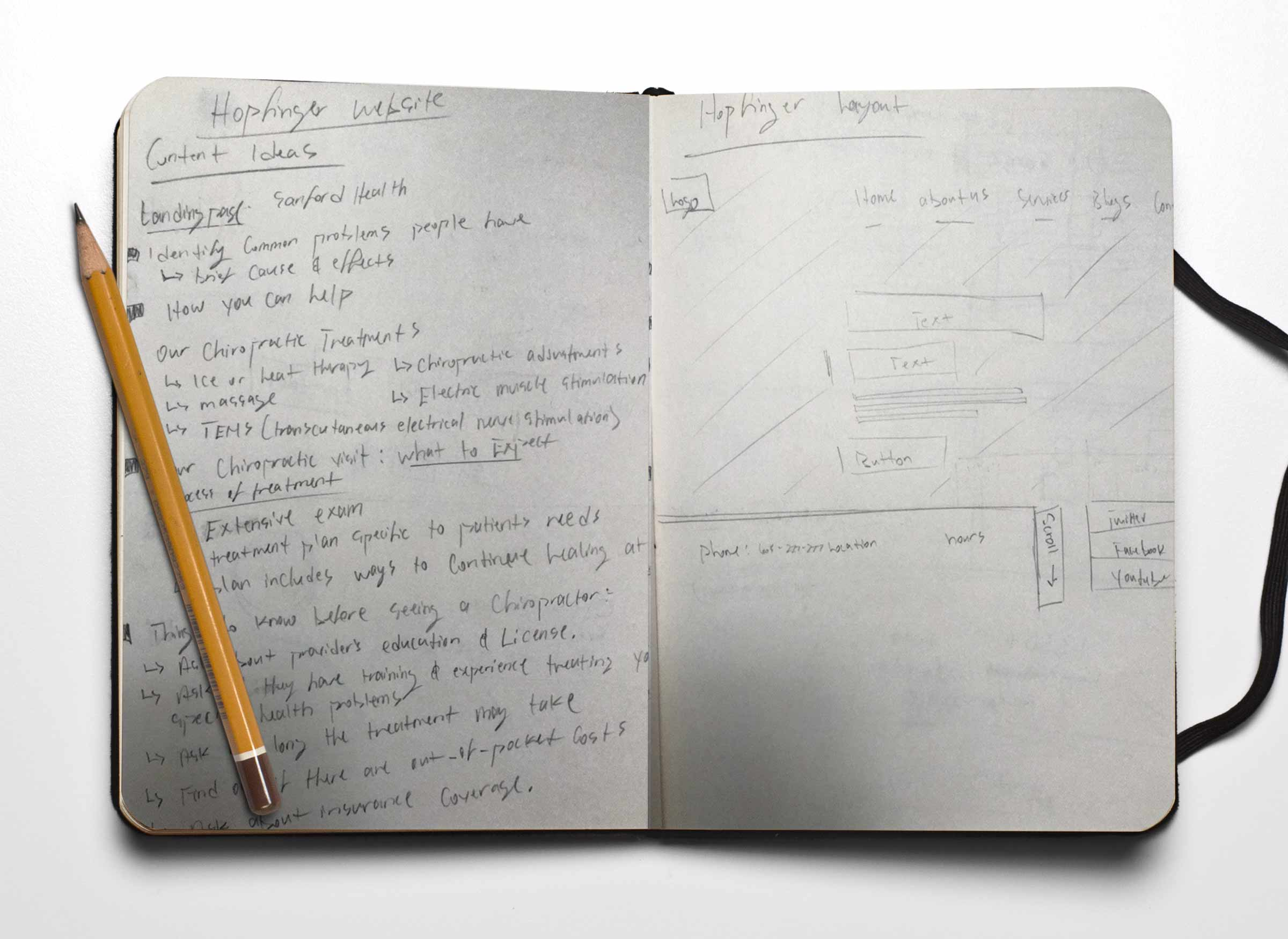 Website sketch wireframes
