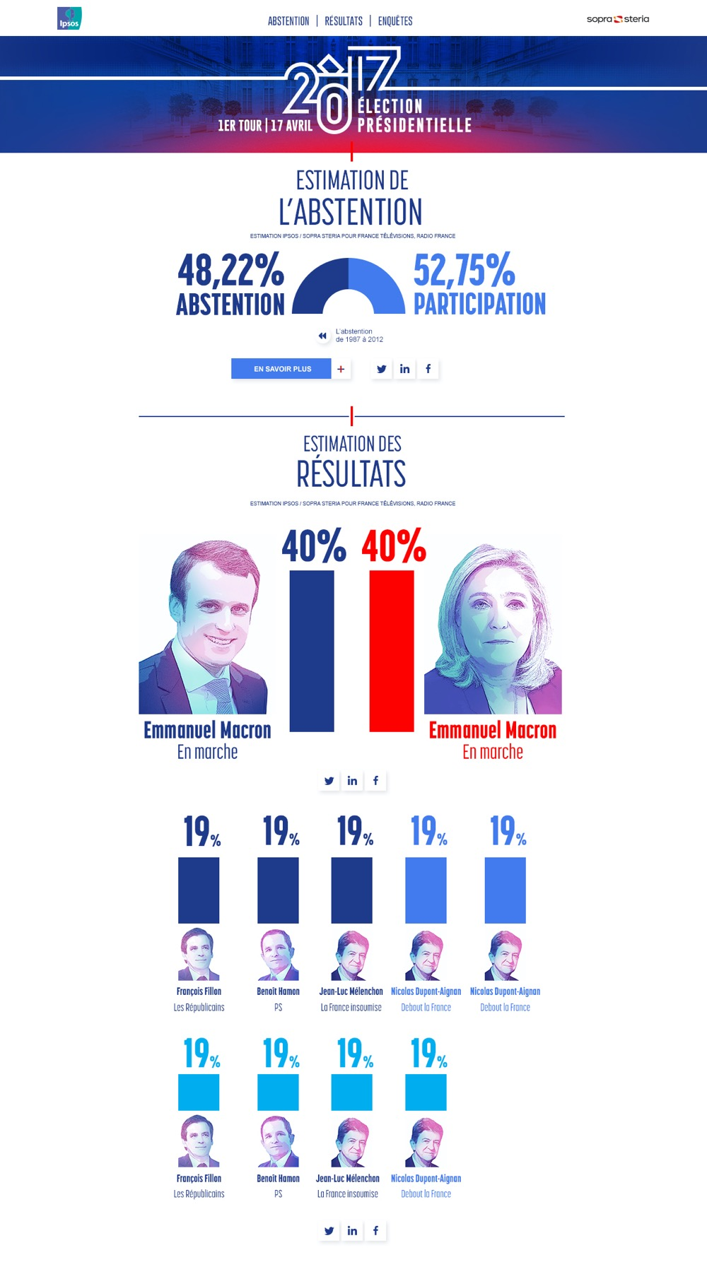 Presidential election landing page