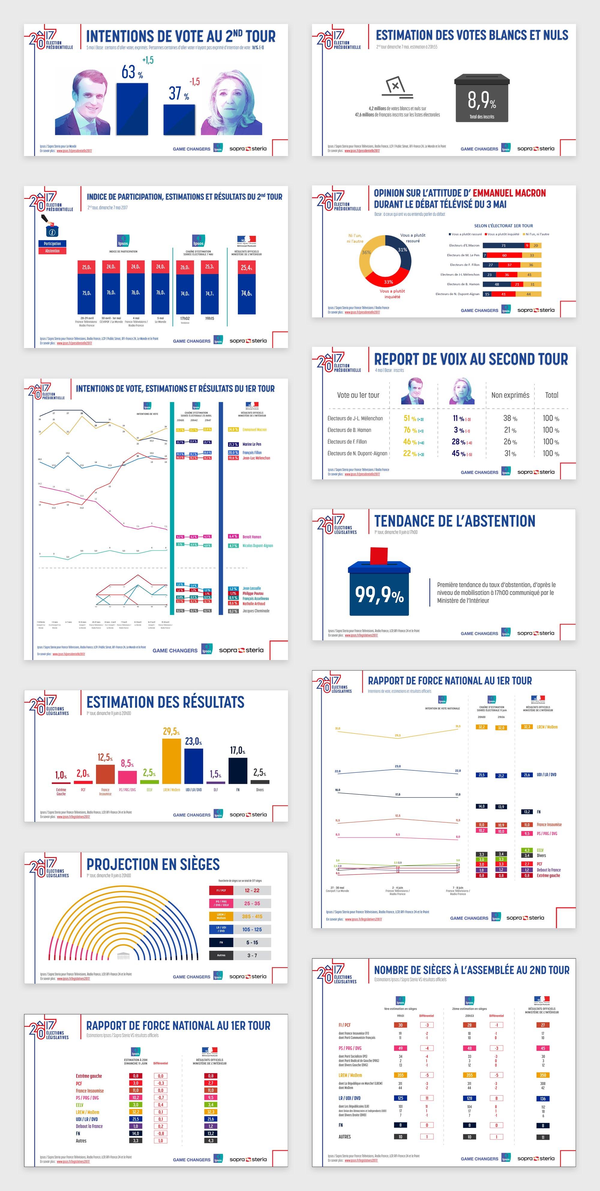 sample tweet infographic Louis Breton
