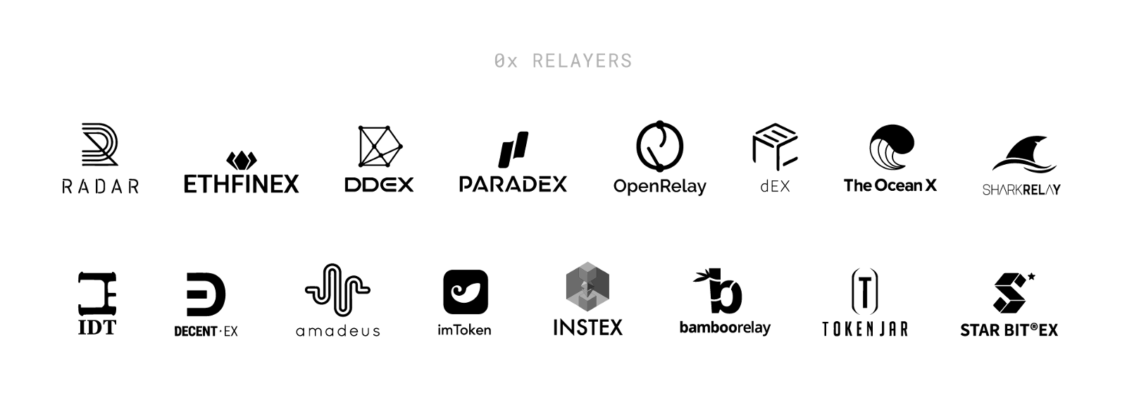 0x Relayer