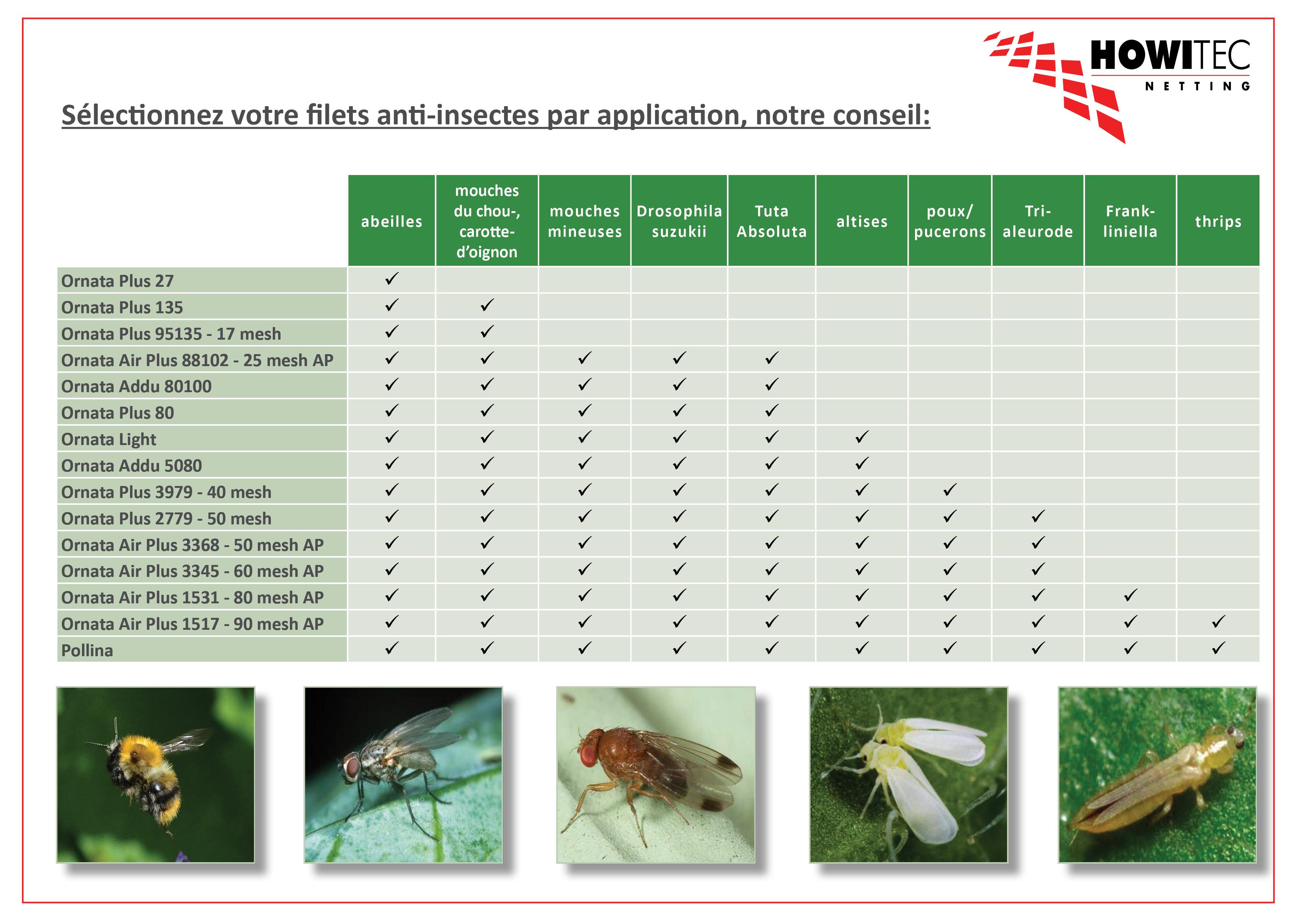 Conseil filets anti insectes