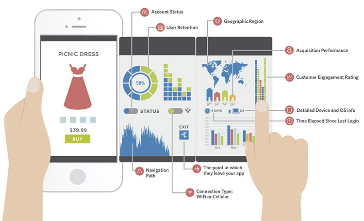 mobile app as an additional source of analytics data