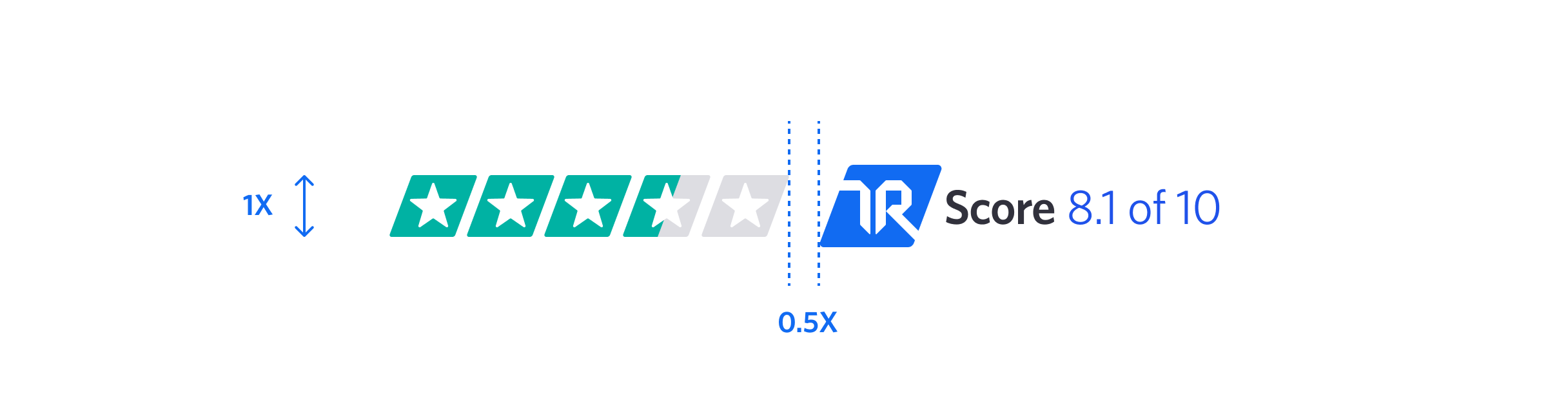 TrustRadius T-Score rating lockup
