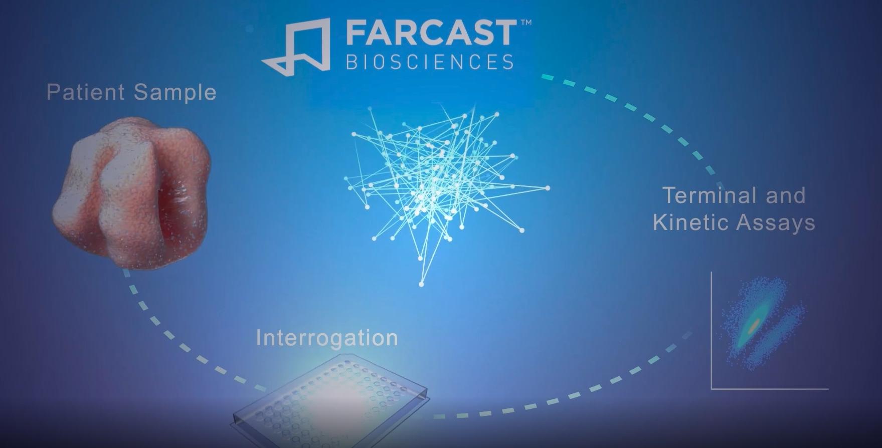 Farcast Biosciences