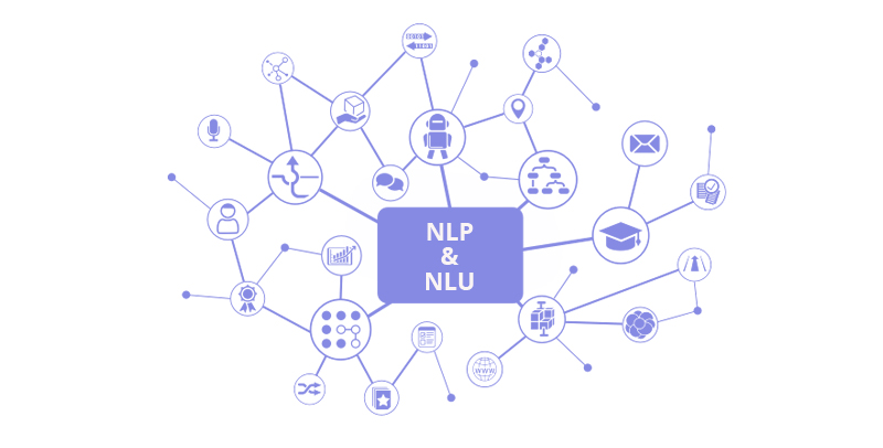 Evolution of Natural Language from Processing to Understanding