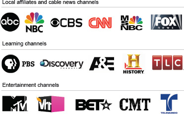 Example TV channels to record