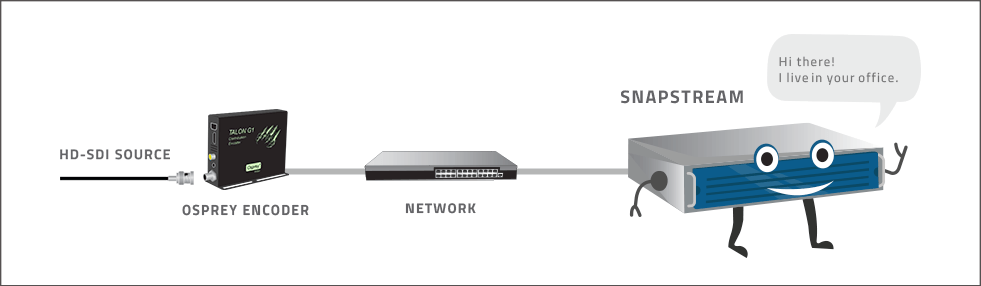 How to get HD-SDI into SnapStream