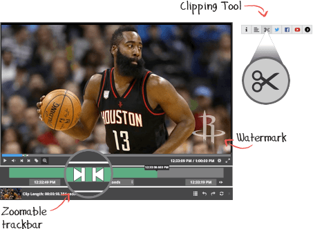TV clipping tool