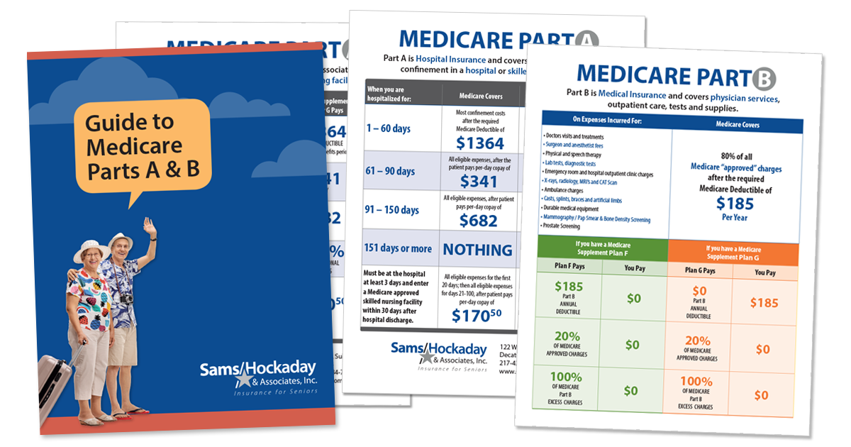 Guide to Medicare Parts A & B