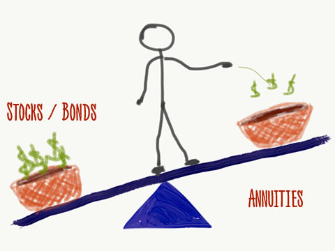 Debunked: 9 Myths About Annuities
