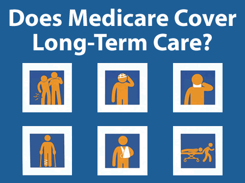 Does Medicare Cover Long-Term Care? (Video)