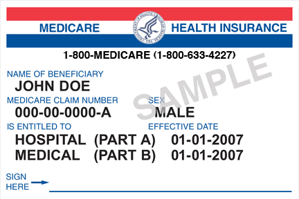 How do I sign up for a Medicare Part D prescription drug plan?
