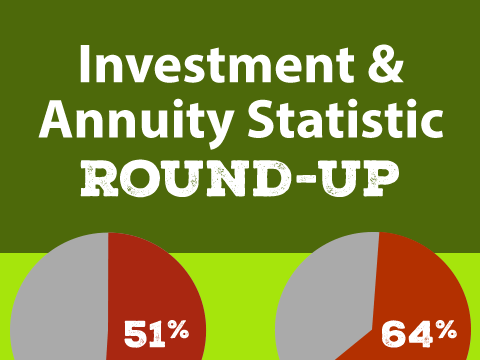 Investment and Annuity Statistic Round-Up (Infographic)