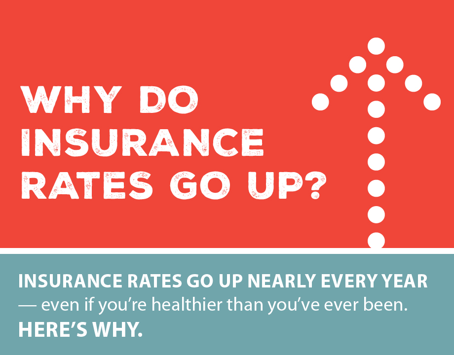 Why Do Insurance Rates Go Up? [Infographic]