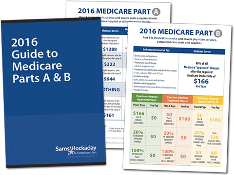 2016 Medicare Deductibles and Coinsurance Announced
