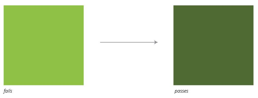 On the left you'll find the green that fails, and on the right you'll find the closest match that passes.