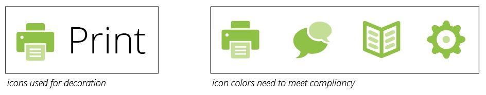 On the left you'll find an accurate usage of icons for decoration, it is followed by a tex label that passes color contrast and size ratios, to the right you'll see icons with no description and no context, meaning they're informative and need to pass color contrast standards.