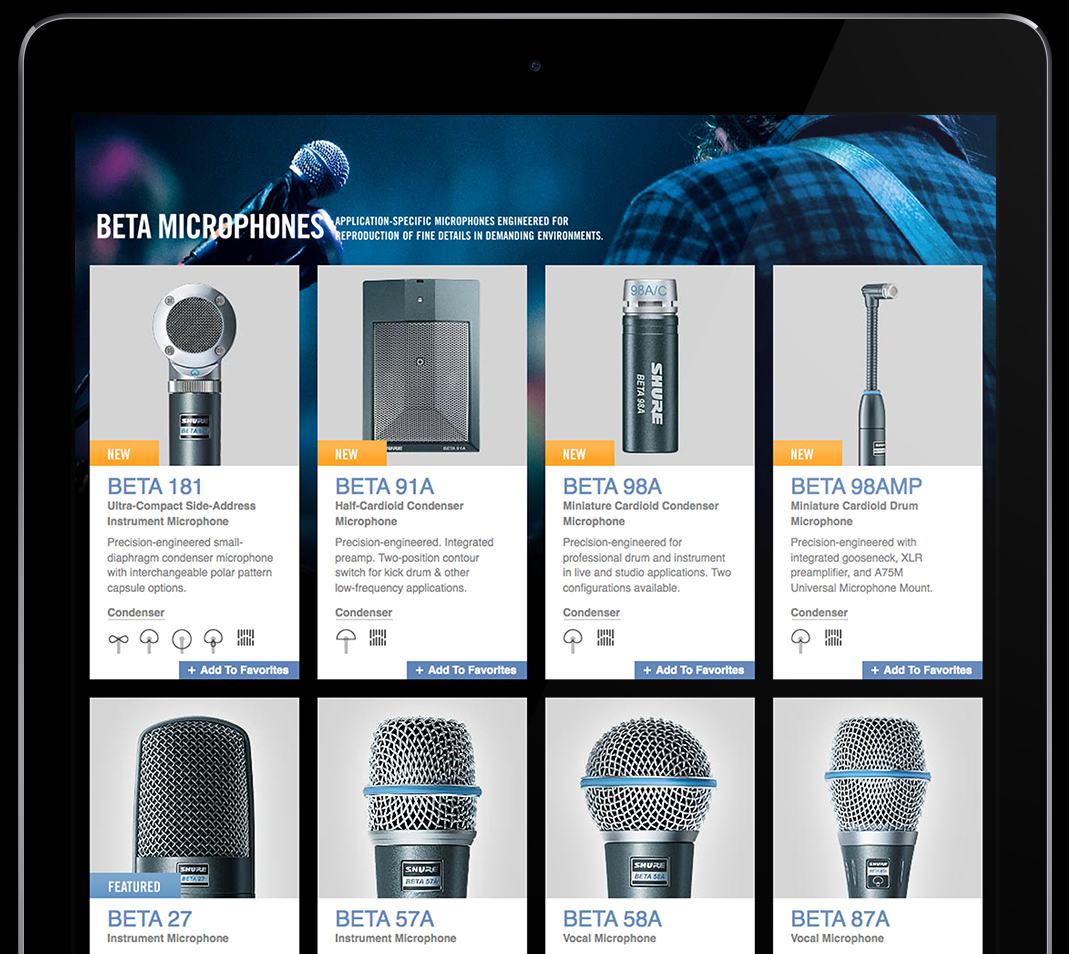 Microphone detail page