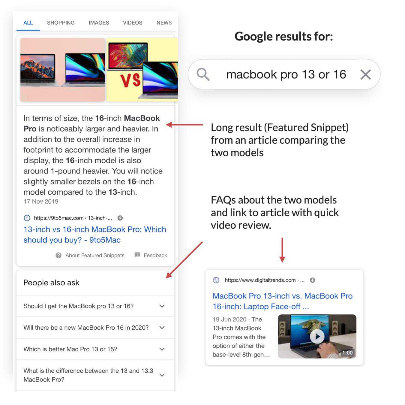 Screenshot with Google search results for term macbook pro 13 or 16