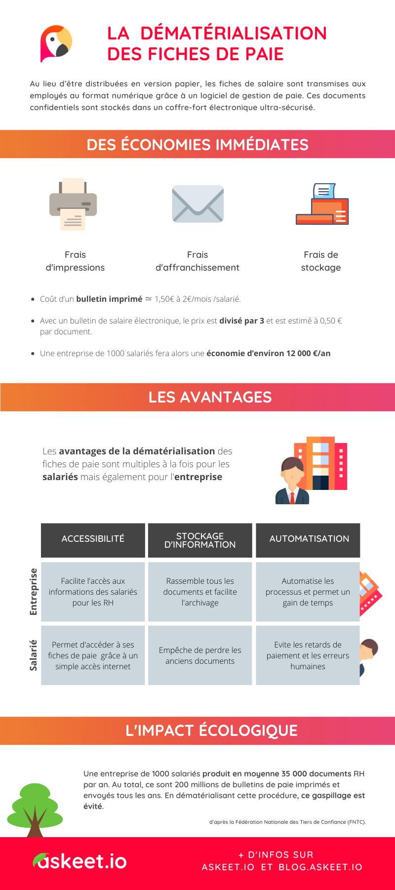 Dématérialisation_des_fiches_de_paie