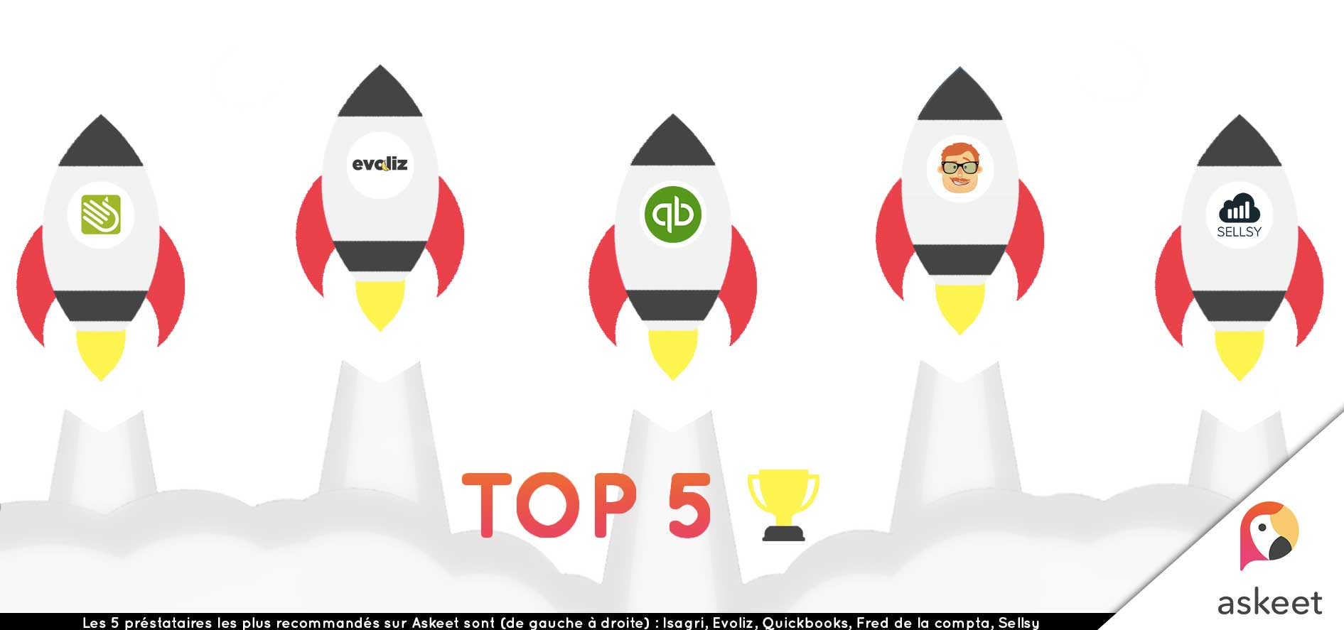 Top5_logiciel_compta_TPE_PME