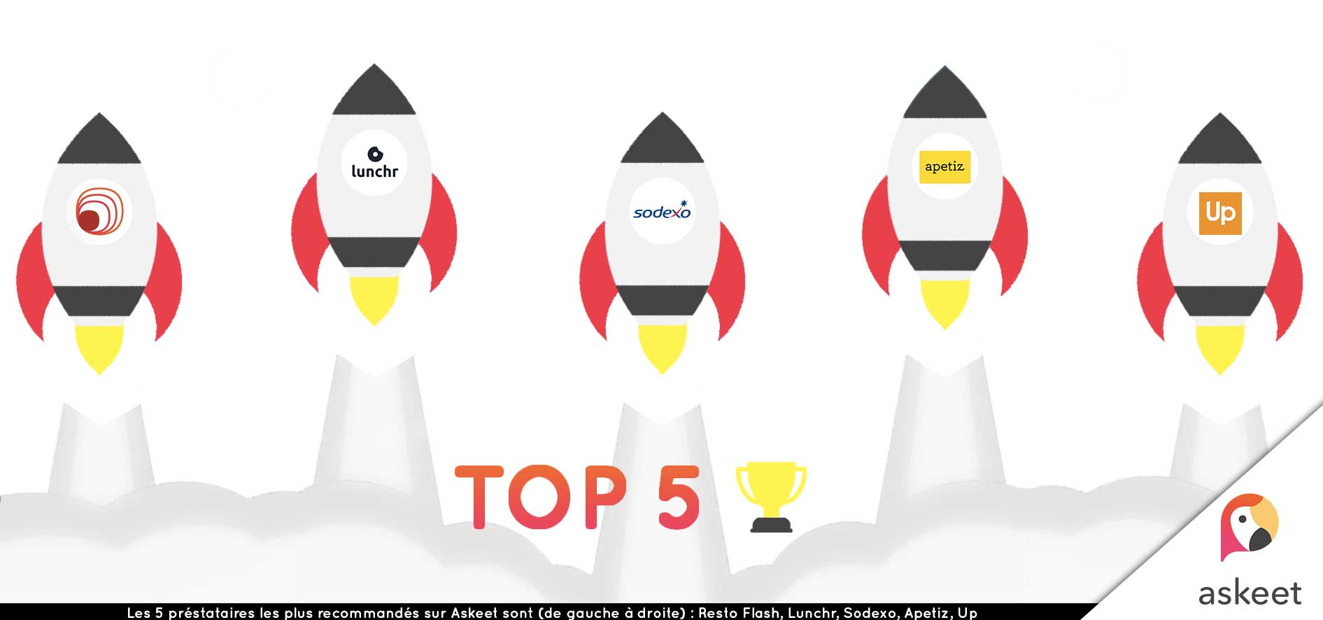 Top5_Titre_restaurant
