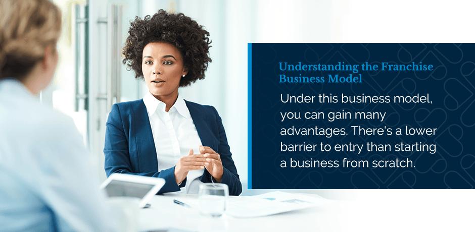 Understanding the Franchise Business Model