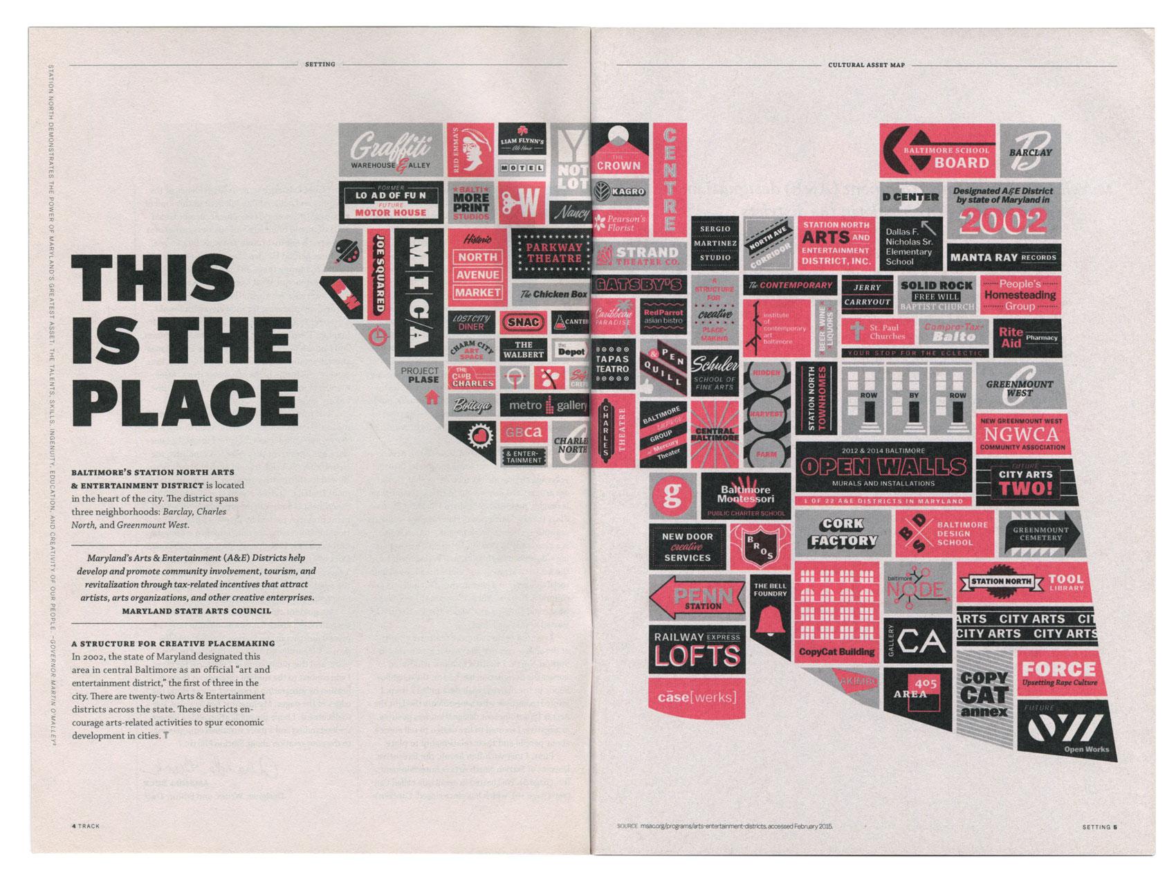 publication spread