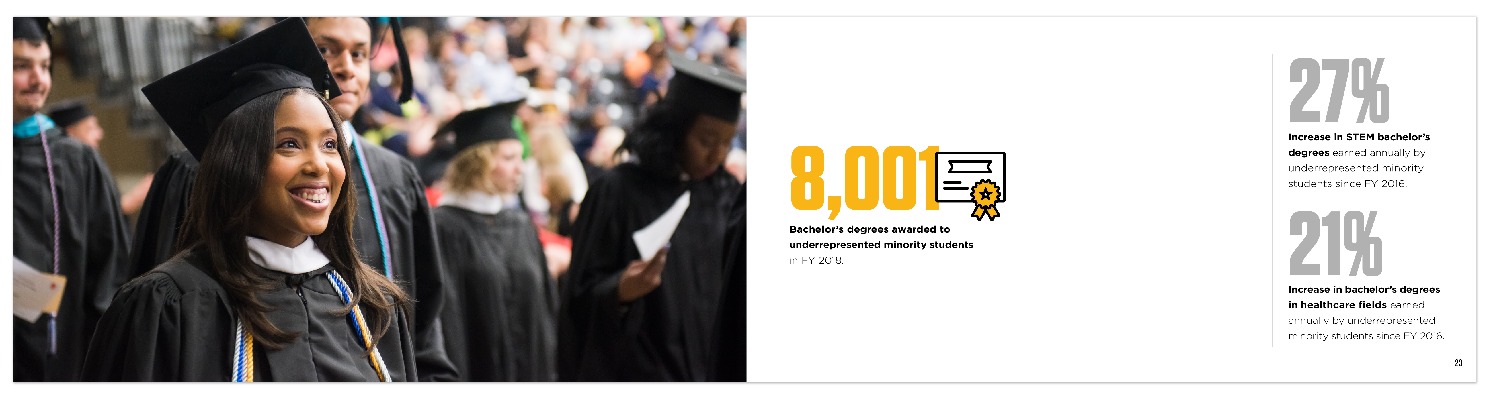 spread with data on degrees awarded to underrepresented minority students