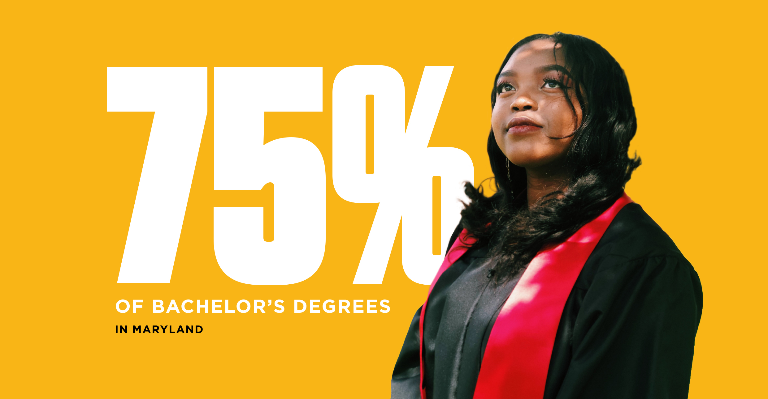 75% of bachelor's degrees in Maryland are awarded by USM
