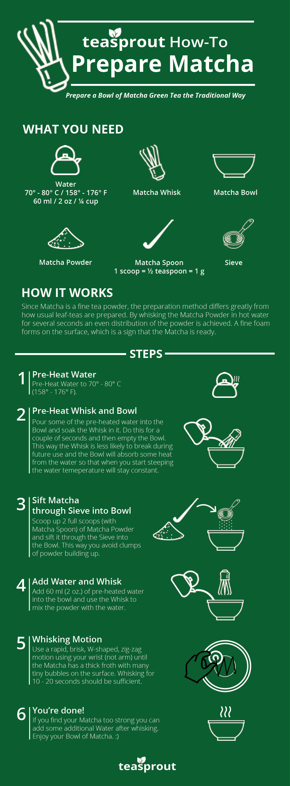 teasprout_howto_matcha_large_more_detail_v04