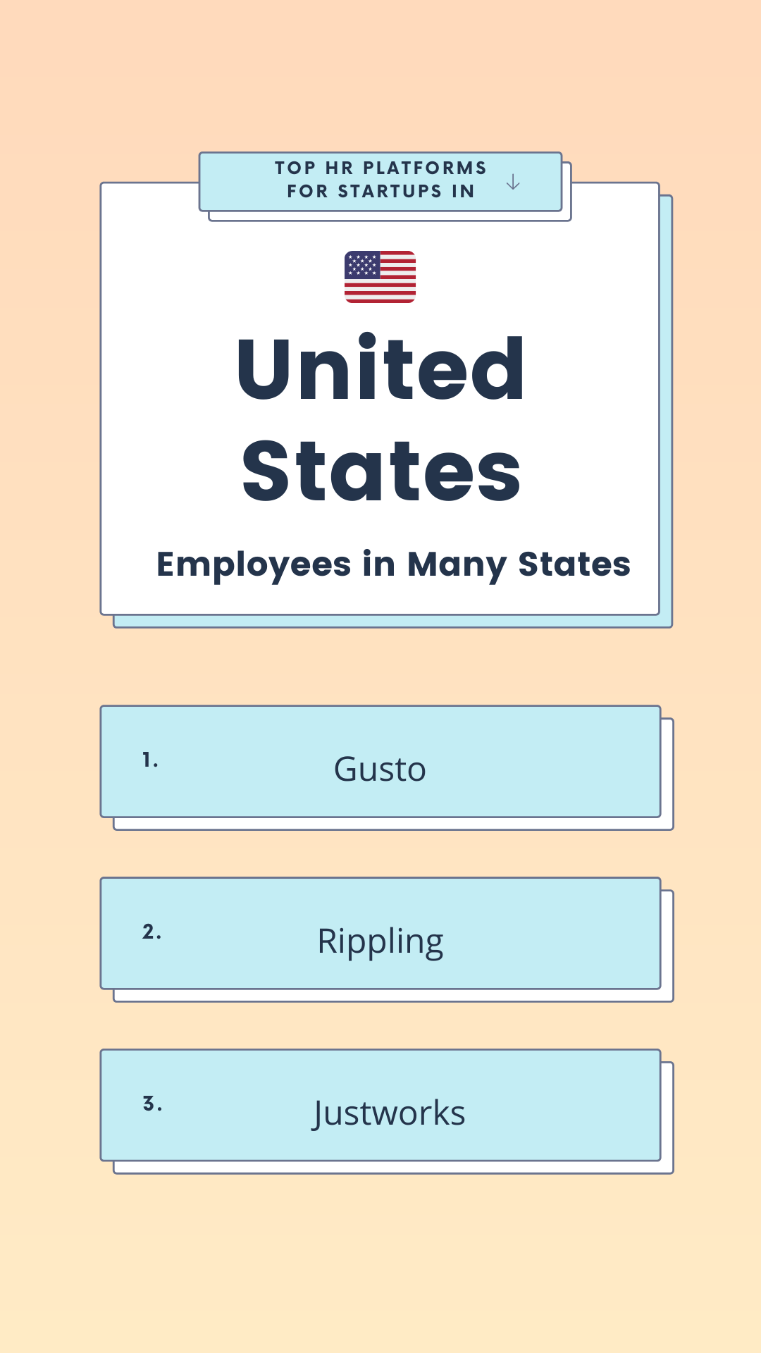 Top HR platforms for teams across multiple states in the United States