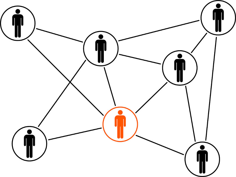 Content Marketing Strategy - Leverage human connections with 2key SmartLinks