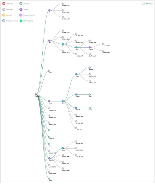 How do PPC SmartLink work? 3