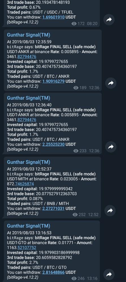 telegram signals