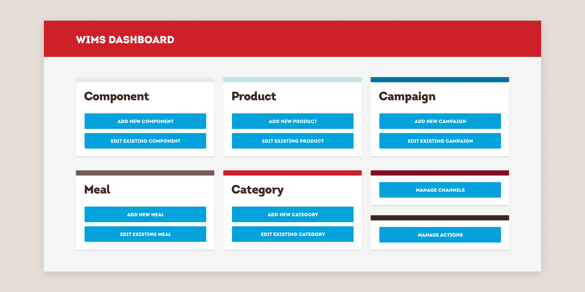Wendy's website internal dashboard example
