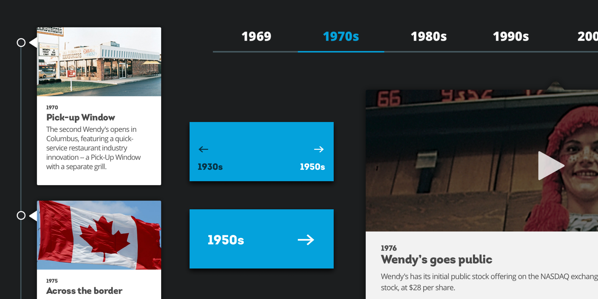 Wendy's timeline component addition to the design system