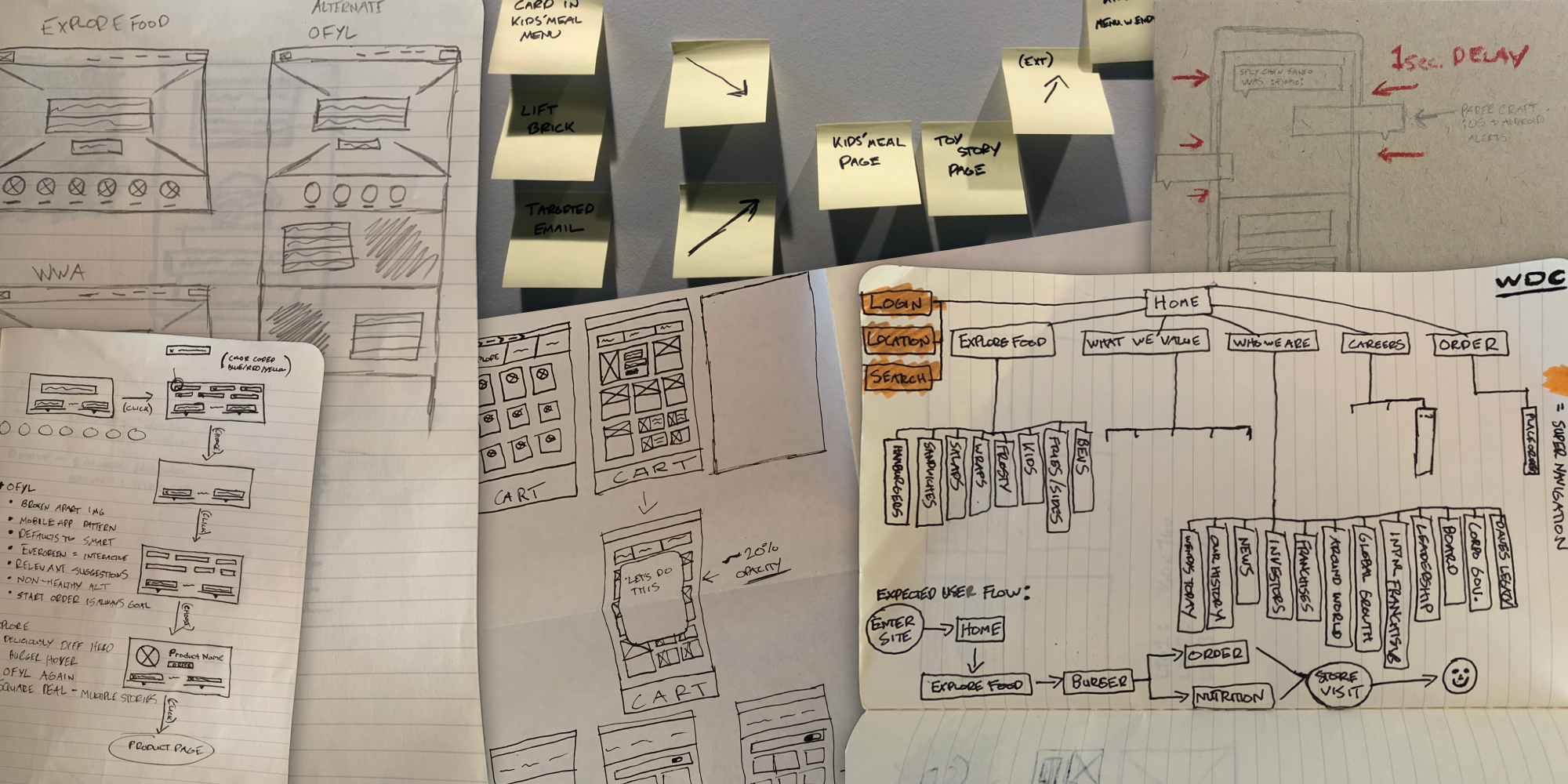 Process artifacts including sketches and sticky notes