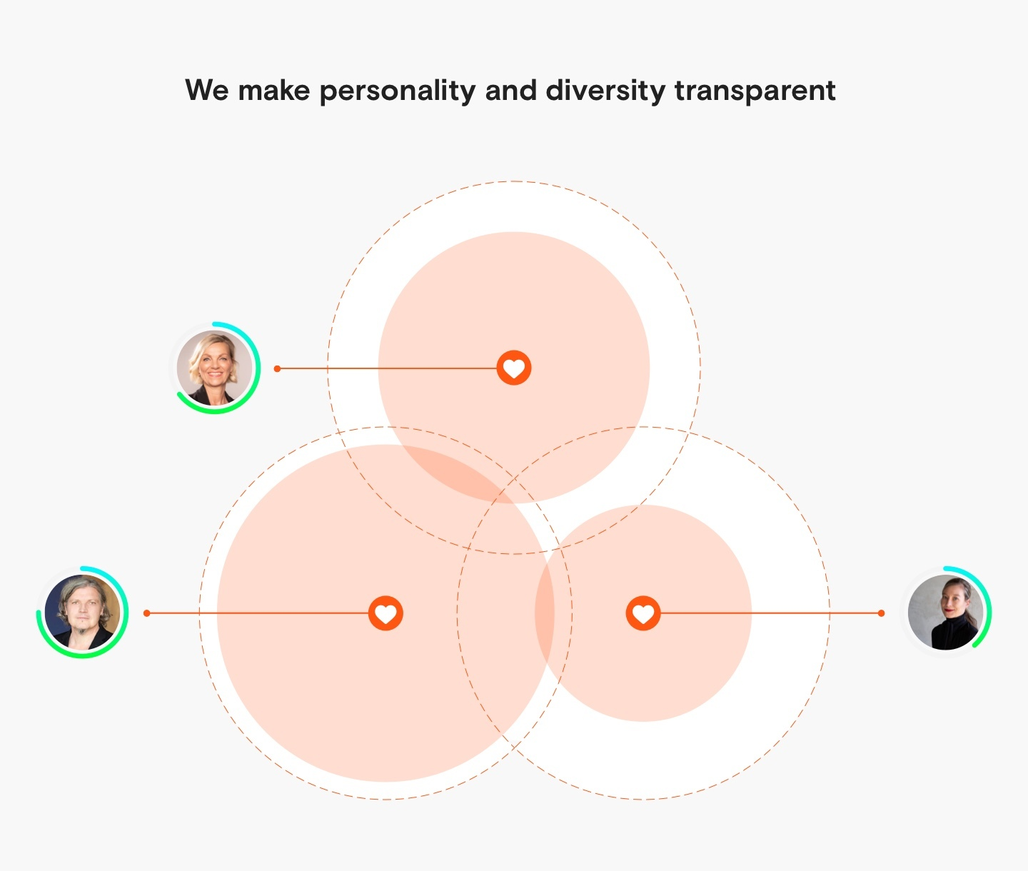 ID37 Tool for Diversity Management