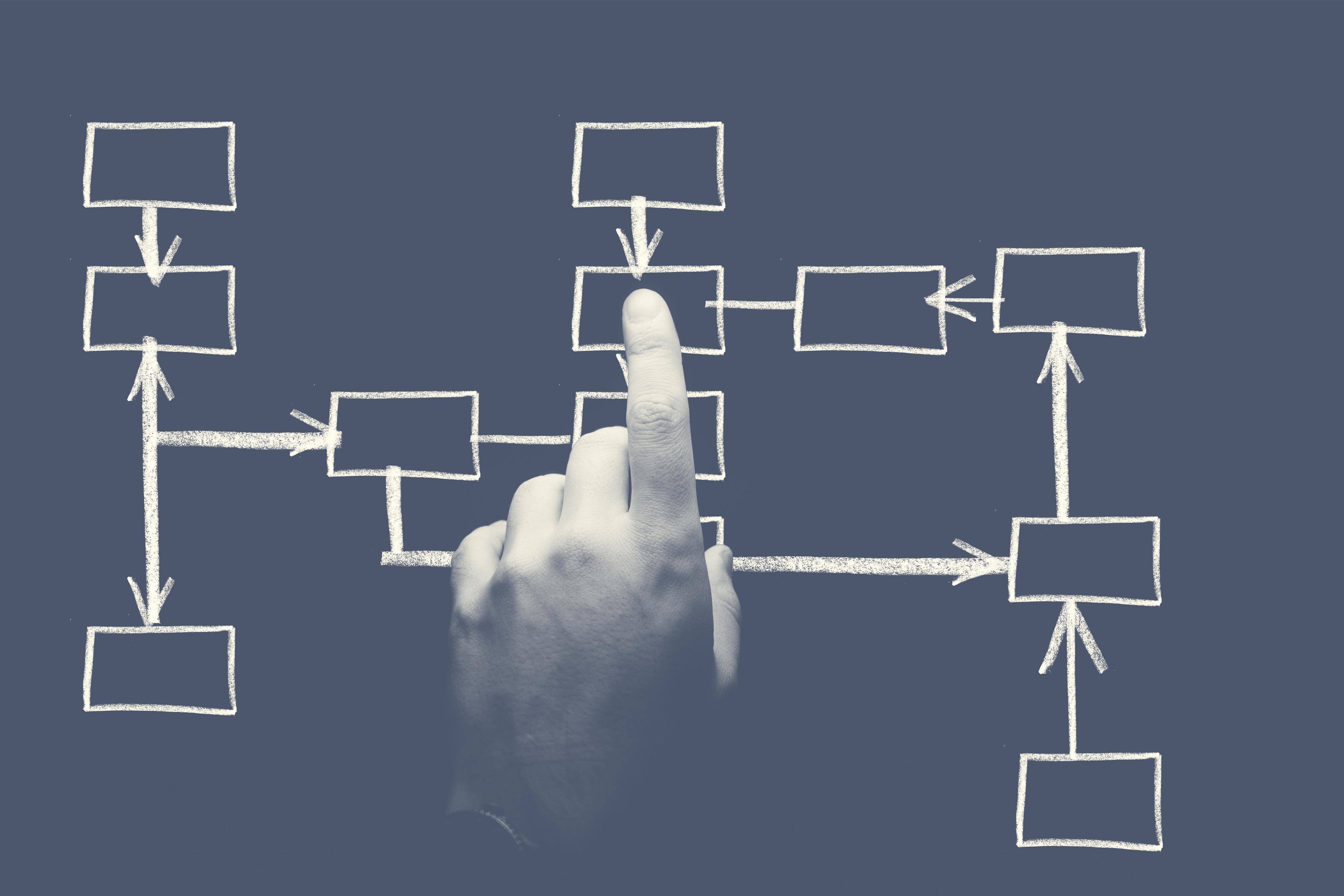 Pourquoi adopter une stratégie commerciale?